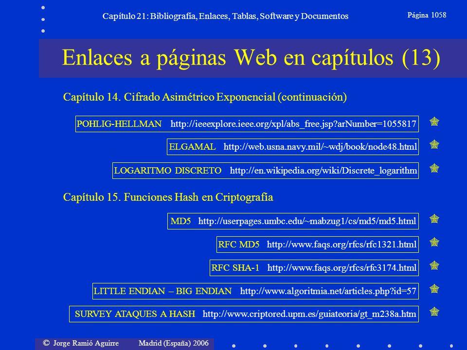 © Jorge Ramió Aguirre Madrid (España) 2006 Capítulo 21: Bibliografía, Enlaces, Tablas, Software y Documentos Página 1058 Enlaces a páginas Web en capí