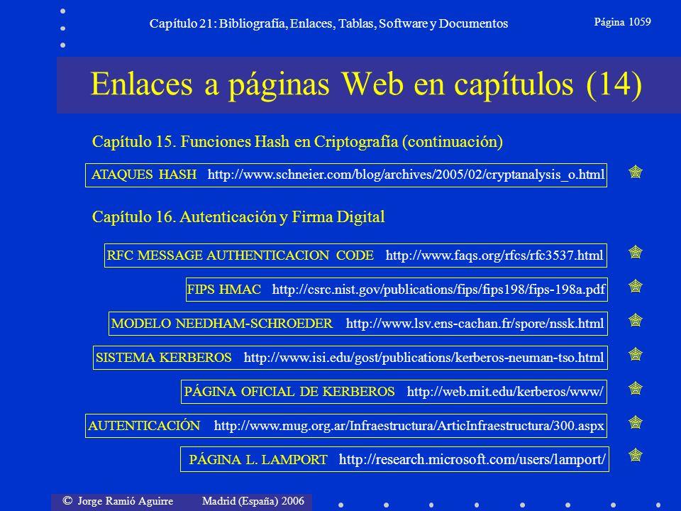 © Jorge Ramió Aguirre Madrid (España) 2006 Capítulo 21: Bibliografía, Enlaces, Tablas, Software y Documentos Página 1059 Enlaces a páginas Web en capí