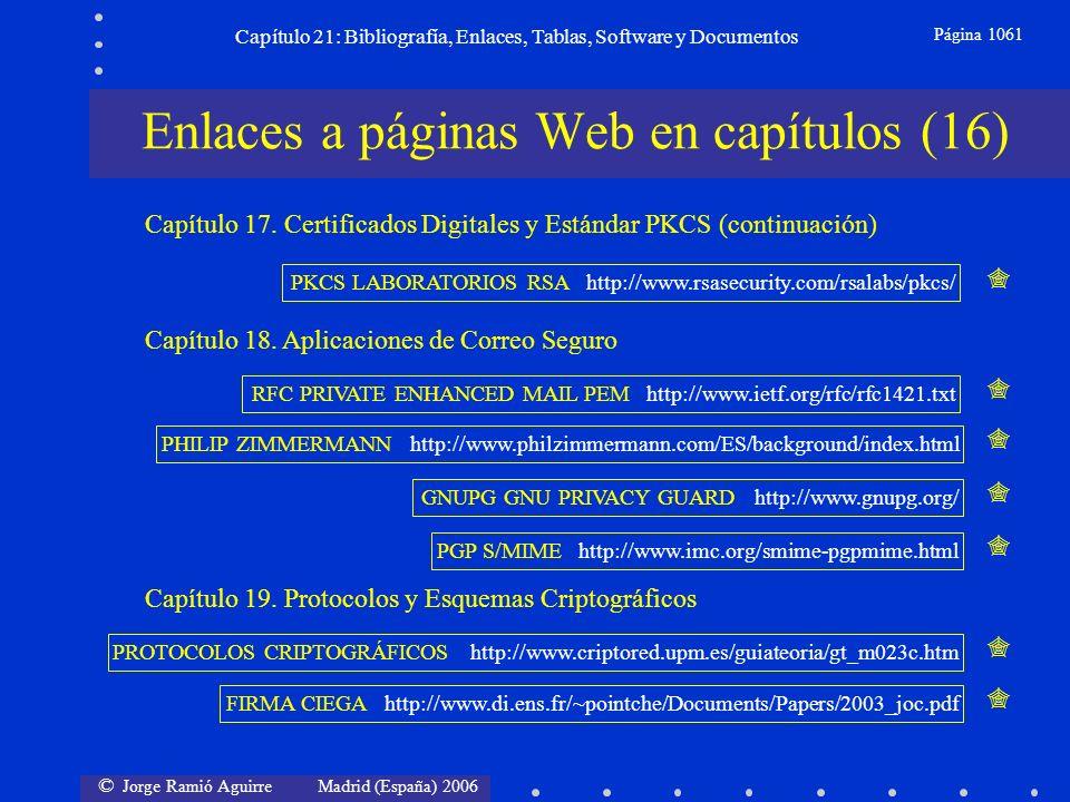 © Jorge Ramió Aguirre Madrid (España) 2006 Capítulo 21: Bibliografía, Enlaces, Tablas, Software y Documentos Página 1061 Enlaces a páginas Web en capí