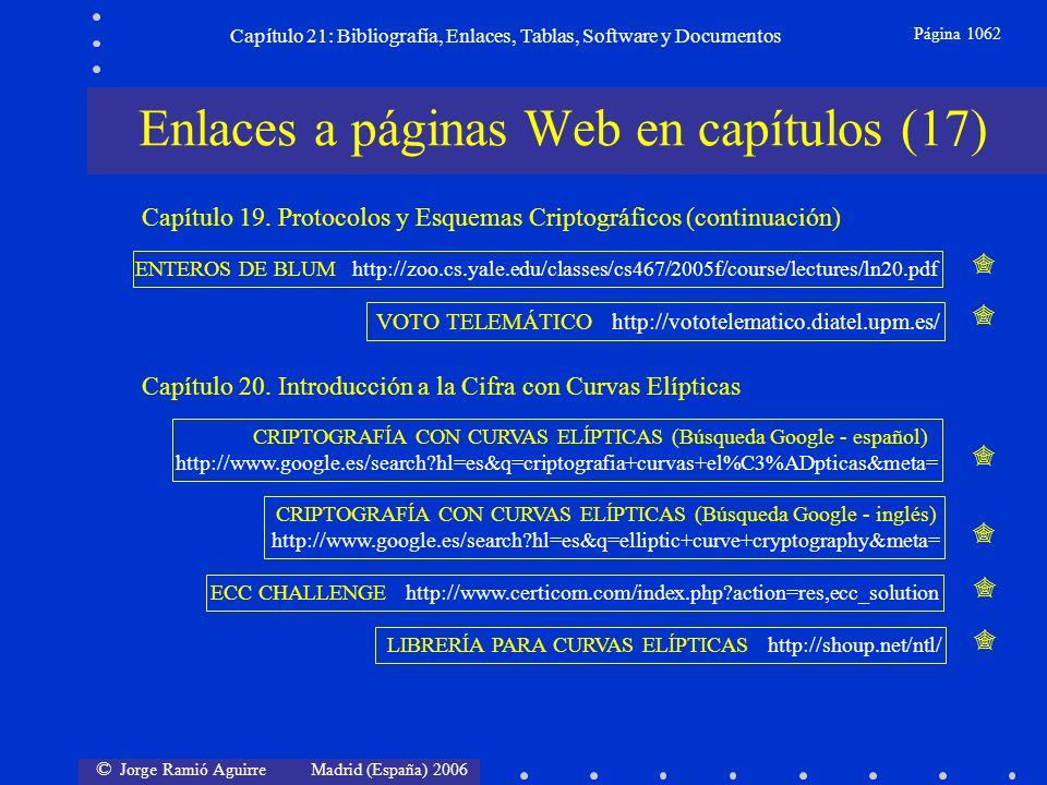 © Jorge Ramió Aguirre Madrid (España) 2006 Capítulo 21: Bibliografía, Enlaces, Tablas, Software y Documentos Página 1062 Enlaces a páginas Web en capí