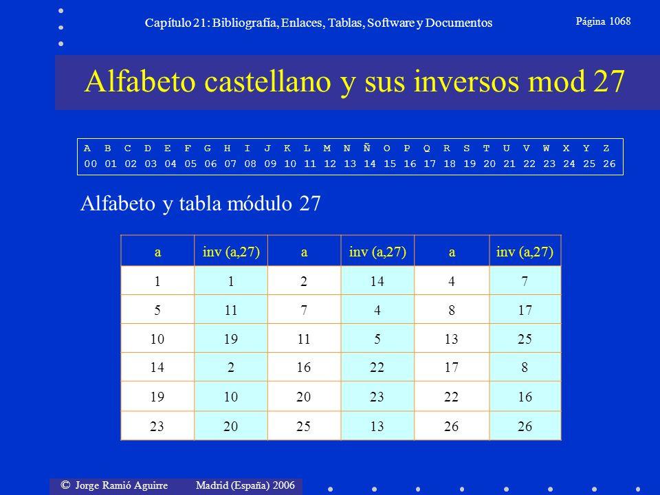 © Jorge Ramió Aguirre Madrid (España) 2006 Capítulo 21: Bibliografía, Enlaces, Tablas, Software y Documentos Página 1068 Alfabeto castellano y sus inv