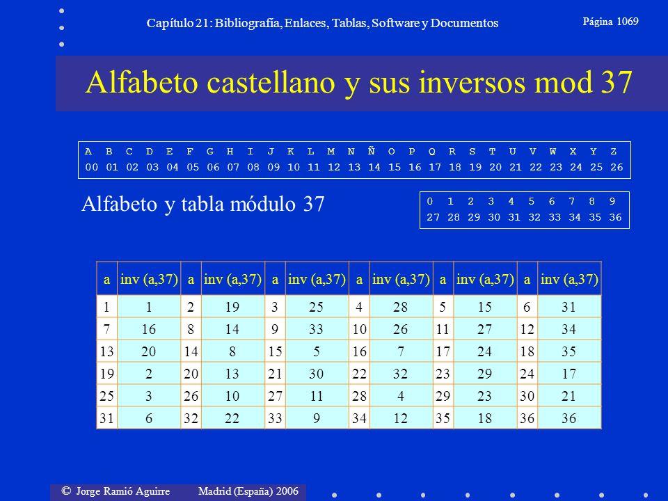 © Jorge Ramió Aguirre Madrid (España) 2006 Capítulo 21: Bibliografía, Enlaces, Tablas, Software y Documentos Página 1069 Alfabeto castellano y sus inv
