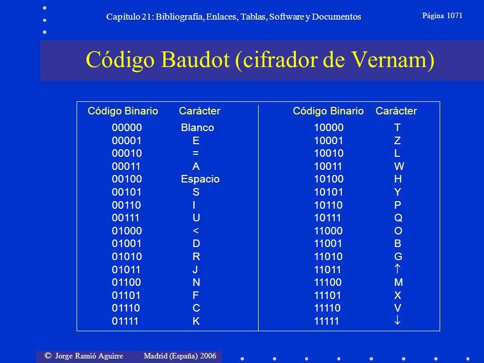 © Jorge Ramió Aguirre Madrid (España) 2006 Capítulo 21: Bibliografía, Enlaces, Tablas, Software y Documentos Página 1071 Código Baudot (cifrador de Ve