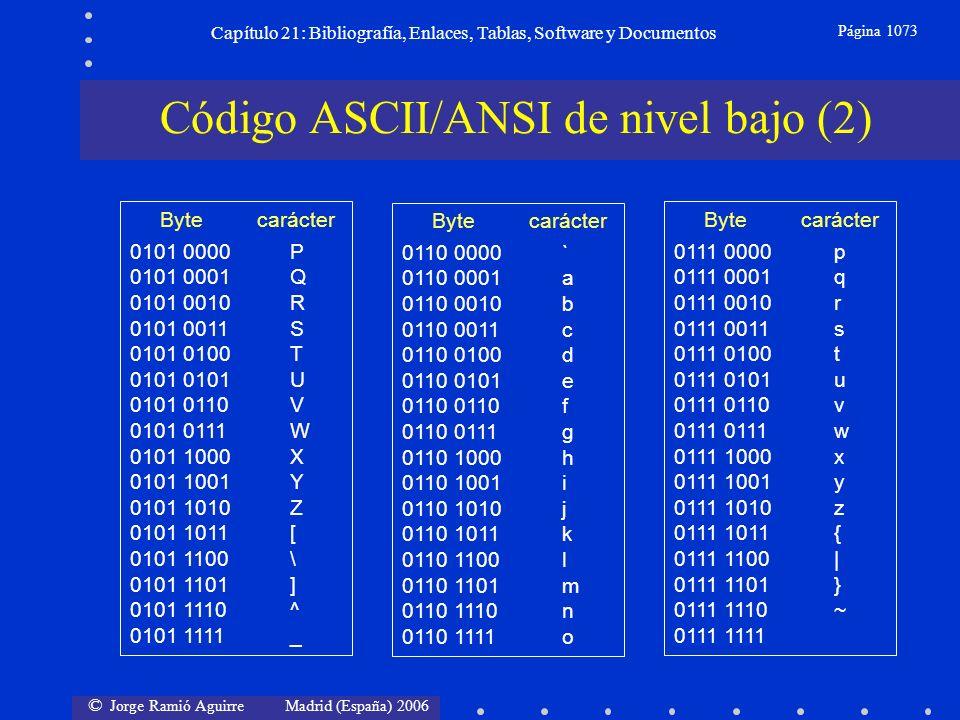 © Jorge Ramió Aguirre Madrid (España) 2006 Capítulo 21: Bibliografía, Enlaces, Tablas, Software y Documentos Página 1073 Código ASCII/ANSI de nivel ba