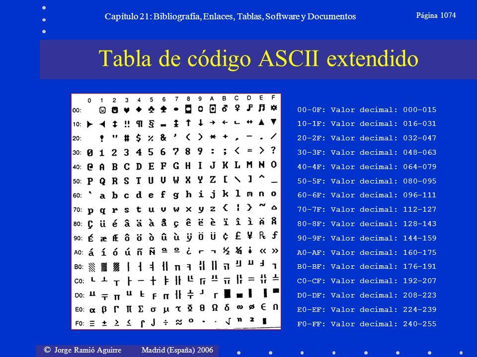© Jorge Ramió Aguirre Madrid (España) 2006 Capítulo 21: Bibliografía, Enlaces, Tablas, Software y Documentos Página 1074 Tabla de código ASCII extendi