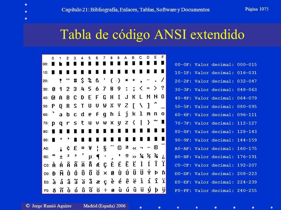 © Jorge Ramió Aguirre Madrid (España) 2006 Capítulo 21: Bibliografía, Enlaces, Tablas, Software y Documentos Página 1075 Tabla de código ANSI extendid