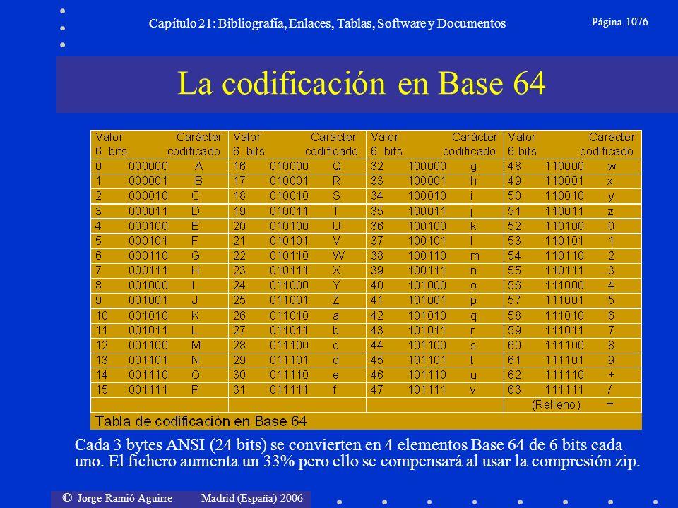 © Jorge Ramió Aguirre Madrid (España) 2006 Capítulo 21: Bibliografía, Enlaces, Tablas, Software y Documentos Página 1076 La codificación en Base 64 Ca