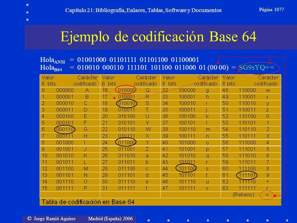 © Jorge Ramió Aguirre Madrid (España) 2006 Capítulo 21: Bibliografía, Enlaces, Tablas, Software y Documentos Página 1077 Hola ANSI = 01001000 01101111