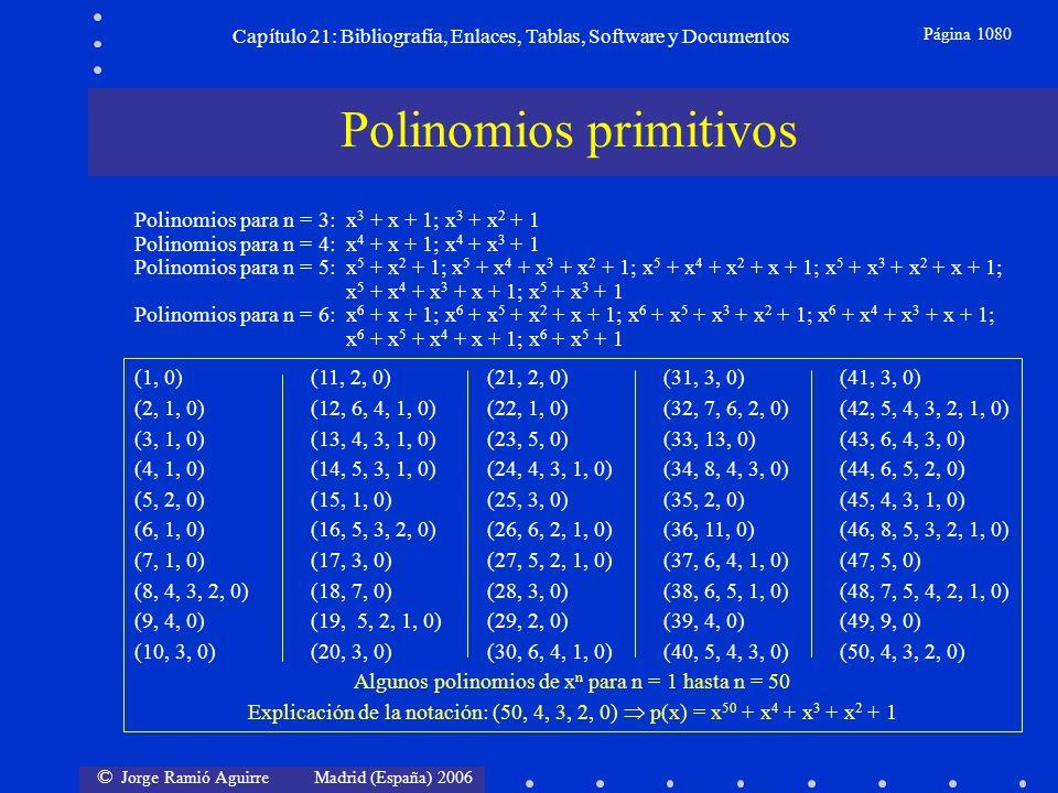 © Jorge Ramió Aguirre Madrid (España) 2006 Capítulo 21: Bibliografía, Enlaces, Tablas, Software y Documentos Página 1080 Polinomios primitivos (1, 0)(
