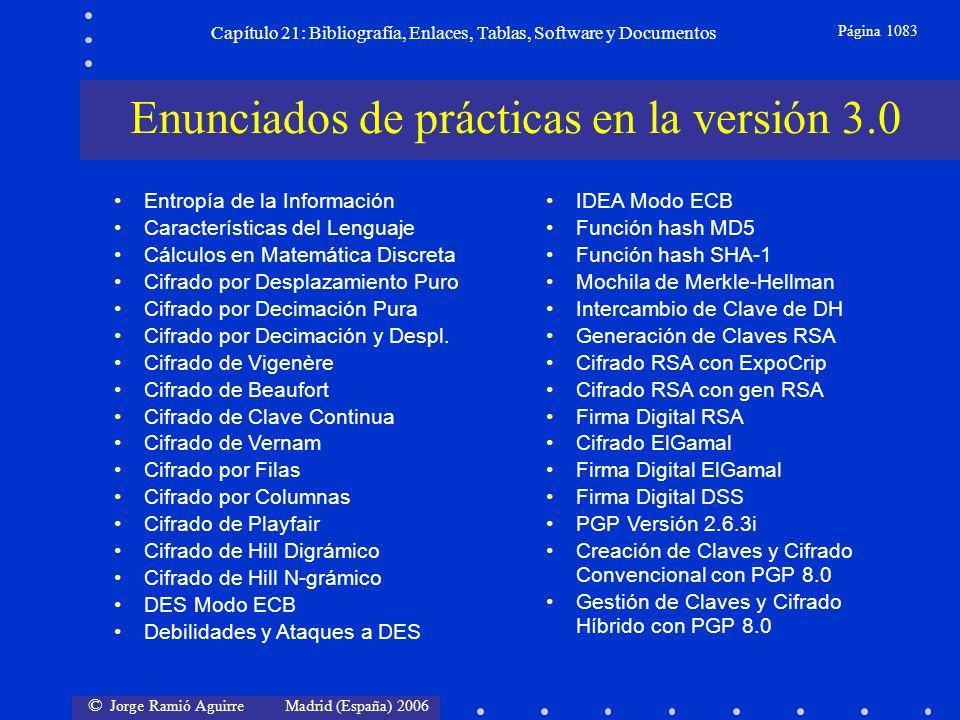 © Jorge Ramió Aguirre Madrid (España) 2006 Capítulo 21: Bibliografía, Enlaces, Tablas, Software y Documentos Página 1083 Enunciados de prácticas en la