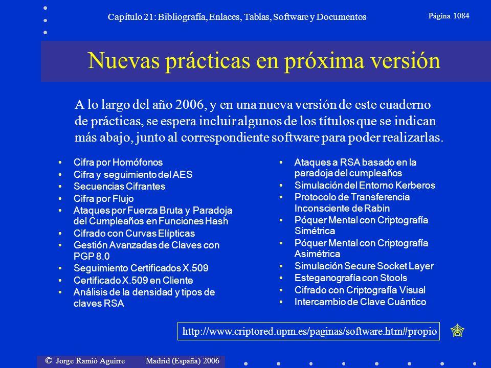 © Jorge Ramió Aguirre Madrid (España) 2006 Capítulo 21: Bibliografía, Enlaces, Tablas, Software y Documentos Página 1084 Nuevas prácticas en próxima v