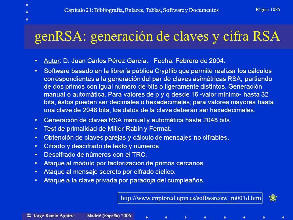 © Jorge Ramió Aguirre Madrid (España) 2006 Capítulo 21: Bibliografía, Enlaces, Tablas, Software y Documentos Página 1085 genRSA: generación de claves
