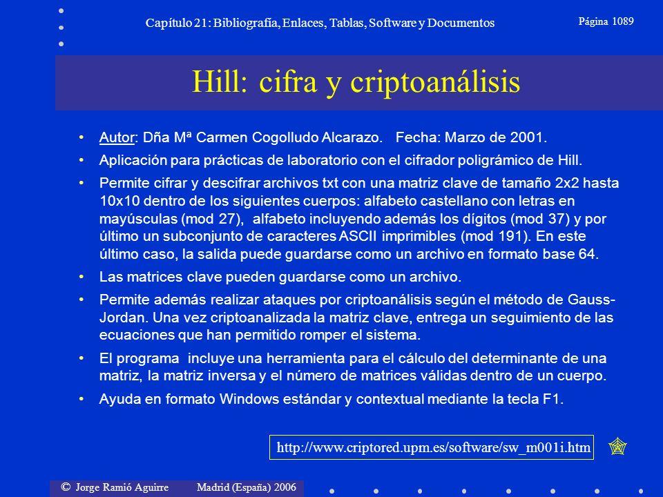 © Jorge Ramió Aguirre Madrid (España) 2006 Capítulo 21: Bibliografía, Enlaces, Tablas, Software y Documentos Página 1089 Hill: cifra y criptoanálisis