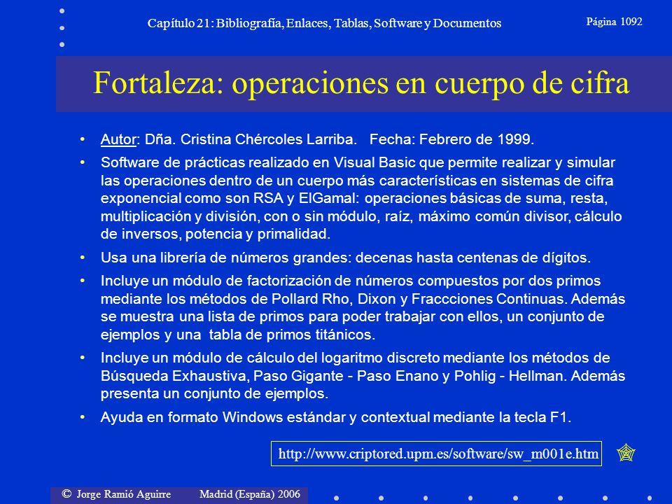 © Jorge Ramió Aguirre Madrid (España) 2006 Capítulo 21: Bibliografía, Enlaces, Tablas, Software y Documentos Página 1092 Fortaleza: operaciones en cue