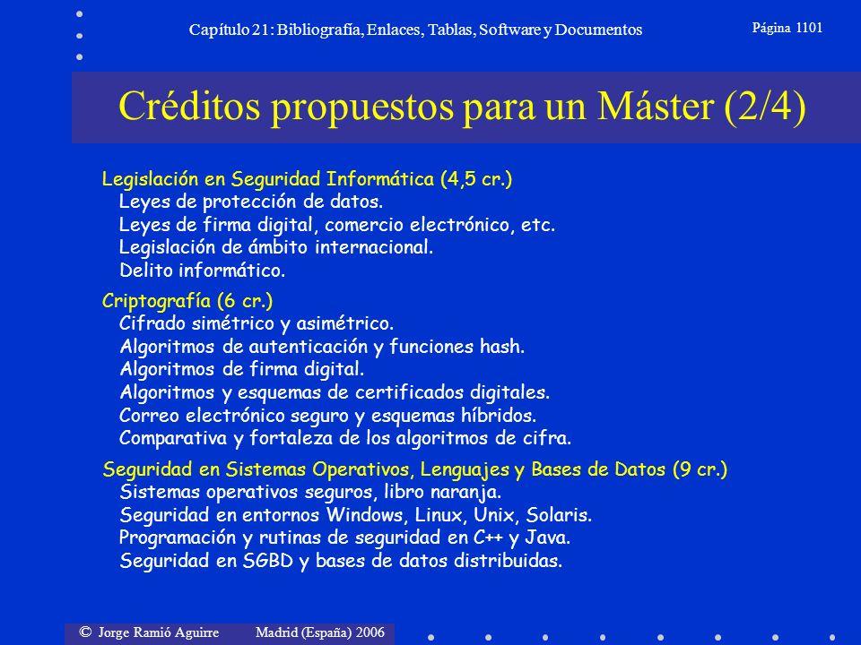 © Jorge Ramió Aguirre Madrid (España) 2006 Capítulo 21: Bibliografía, Enlaces, Tablas, Software y Documentos Página 1101 Legislación en Seguridad Info