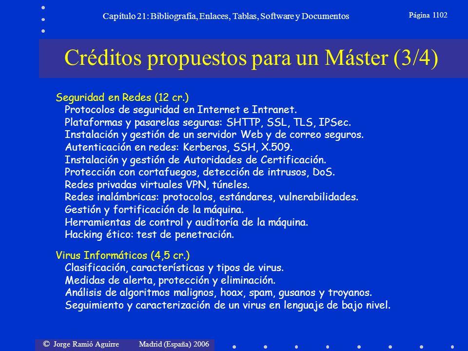 © Jorge Ramió Aguirre Madrid (España) 2006 Capítulo 21: Bibliografía, Enlaces, Tablas, Software y Documentos Página 1102 Seguridad en Redes (12 cr.) P