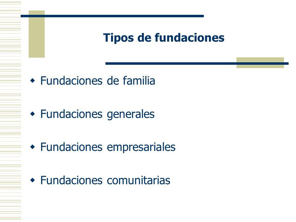 Tipos de fundaciones Fundaciones de familia Fundaciones generales Fundaciones empresariales Fundaciones comunitarias