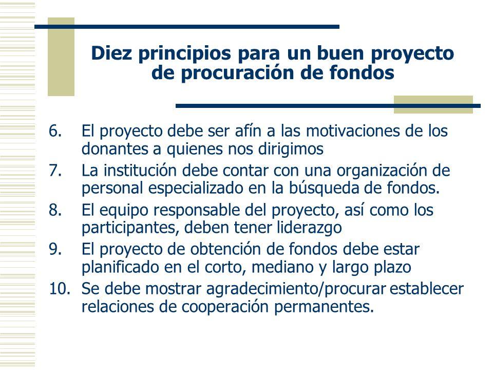 Diez principios para un buen proyecto de procuración de fondos 6.El proyecto debe ser afín a las motivaciones de los donantes a quienes nos dirigimos 7.La institución debe contar con una organización de personal especializado en la búsqueda de fondos.