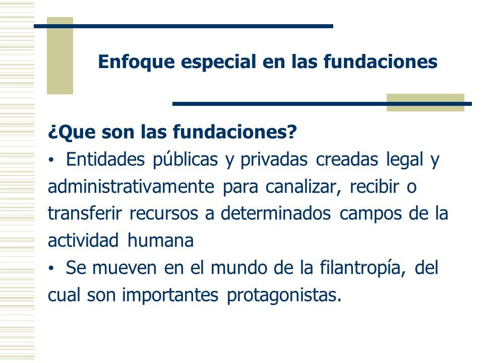 Enfoque especial en las fundaciones ¿Que son las fundaciones.