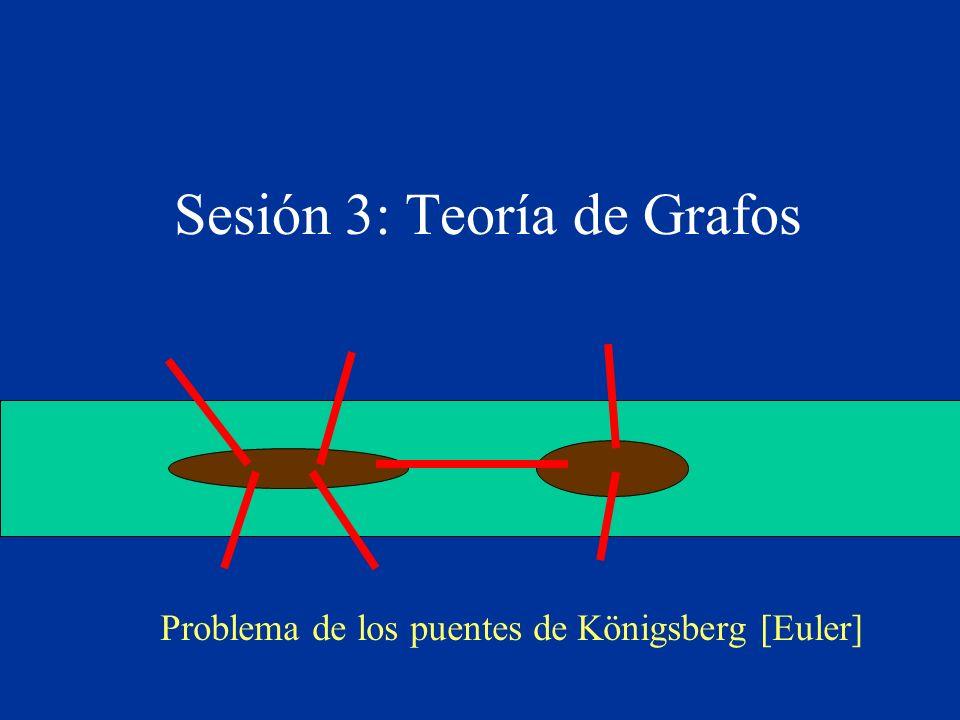 Sesión 3: Teoría de Grafos Problema de los puentes de Königsberg [Euler]