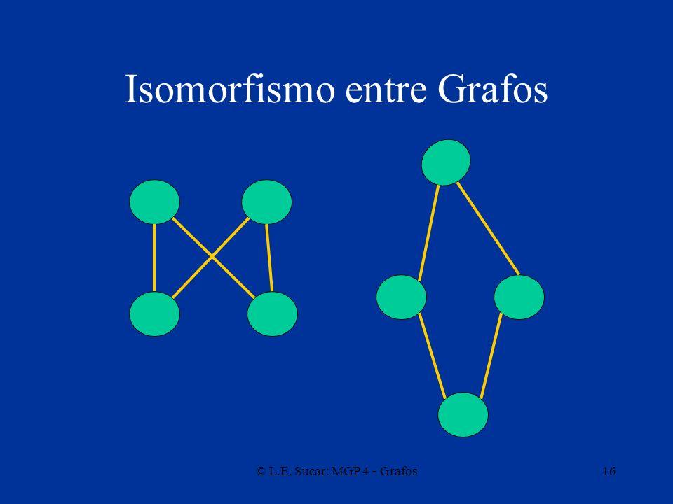 © L.E. Sucar: MGP 4 - Grafos16 Isomorfismo entre Grafos