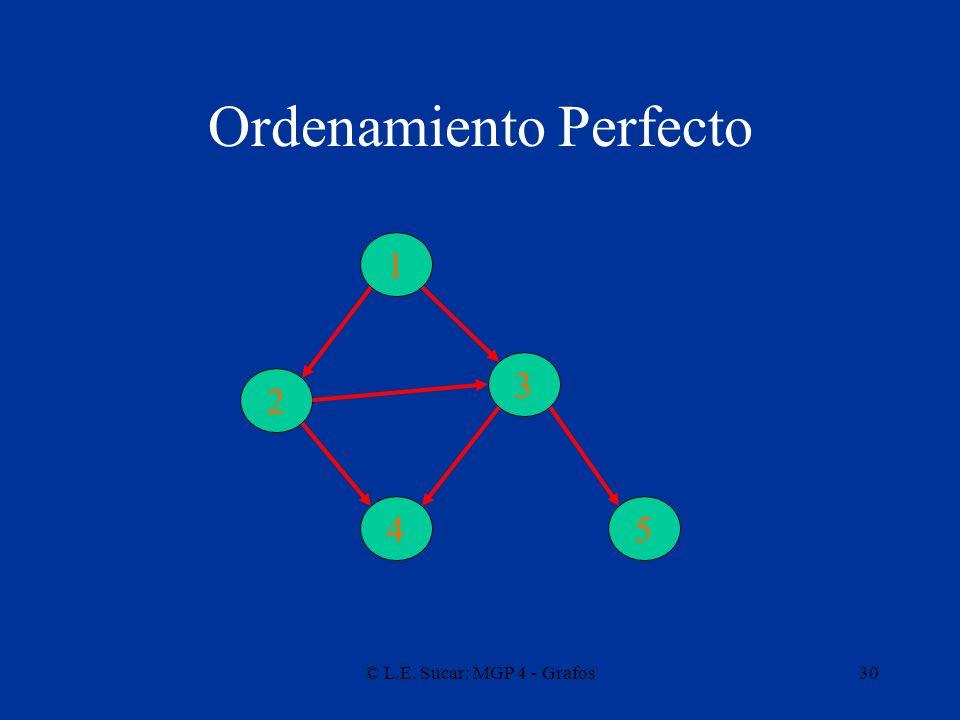 © L.E. Sucar: MGP 4 - Grafos30 Ordenamiento Perfecto 1 3 2 45