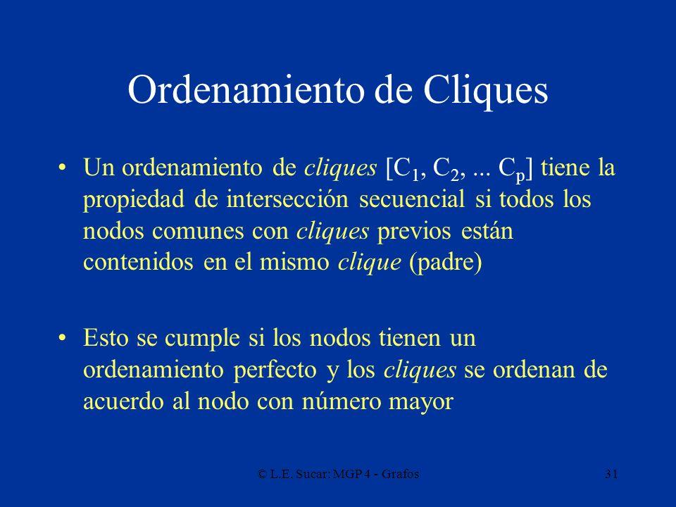 © L.E.Sucar: MGP 4 - Grafos31 Ordenamiento de Cliques Un ordenamiento de cliques [C 1, C 2,...