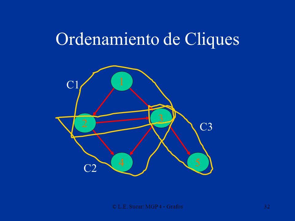 © L.E. Sucar: MGP 4 - Grafos32 Ordenamiento de Cliques 1 3 2 45 C1 C2 C3