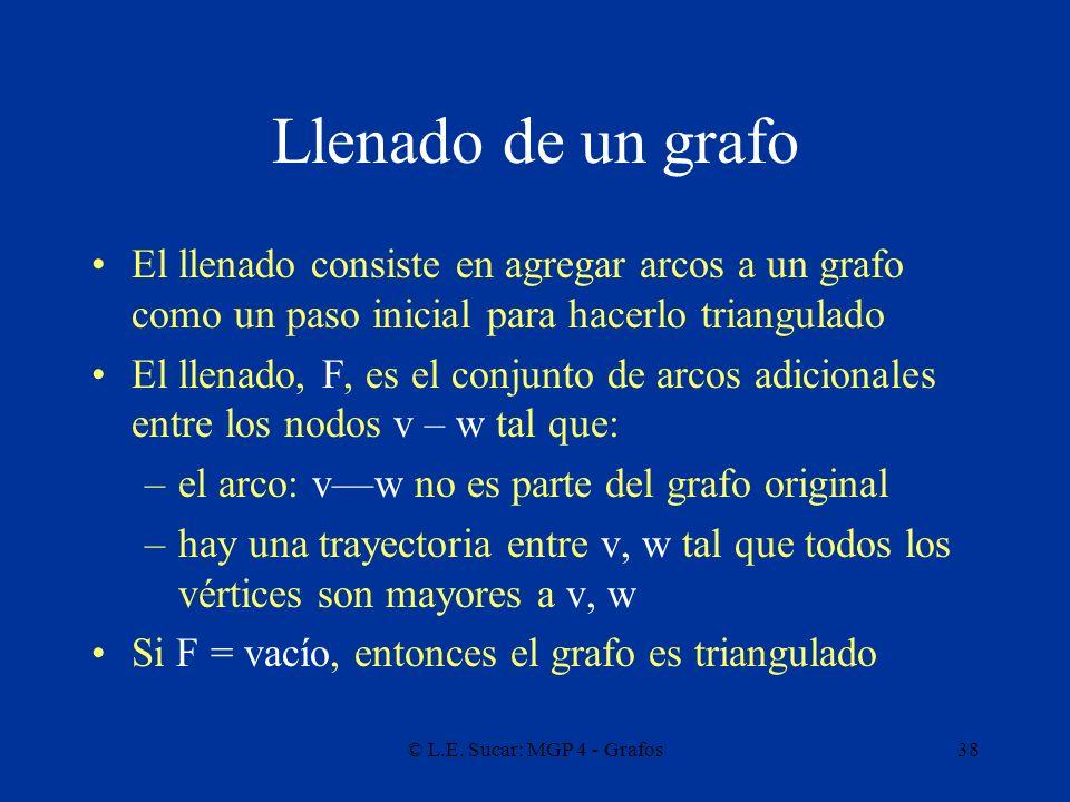 © L.E.