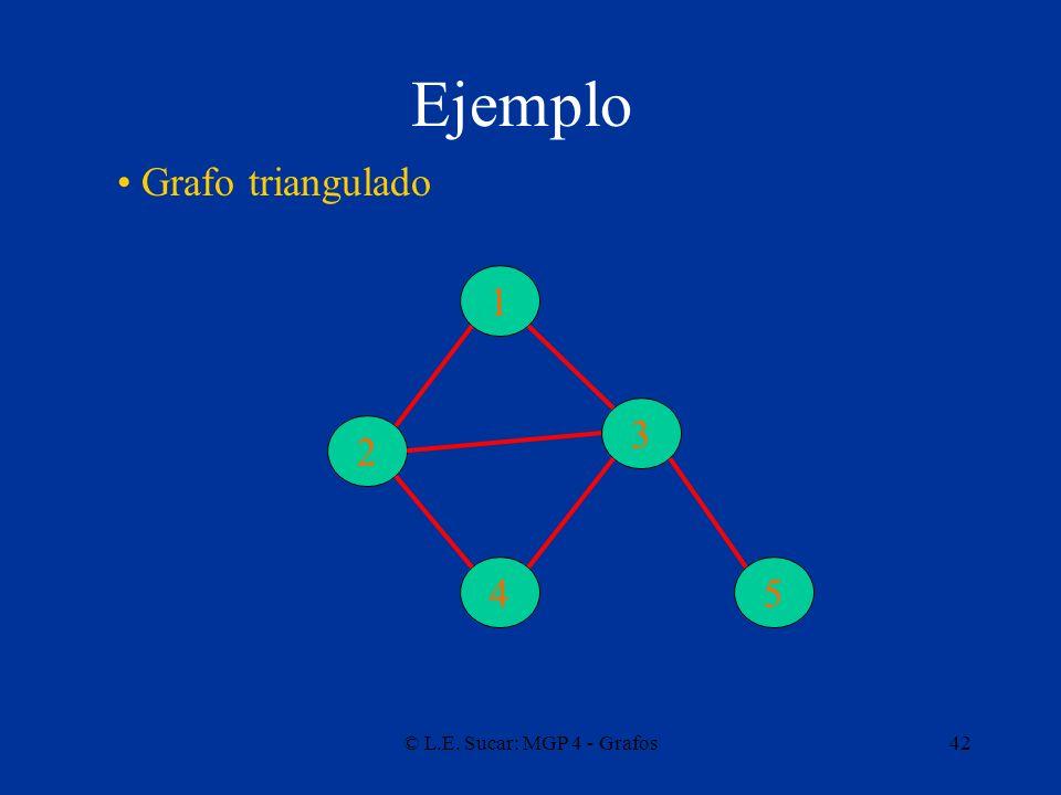 © L.E. Sucar: MGP 4 - Grafos42 Ejemplo 1 3 2 45 Grafo triangulado