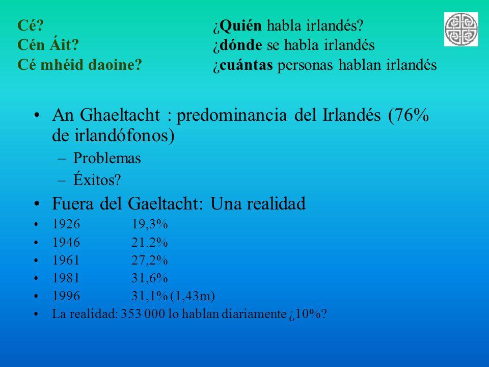 An Ghaeltacht : predominancia del Irlandés (76% de irlandófonos) –Problemas –Éxitos? Fuera del Gaeltacht: Una realidad 1926 19,3% 194621.2% 196127,2%