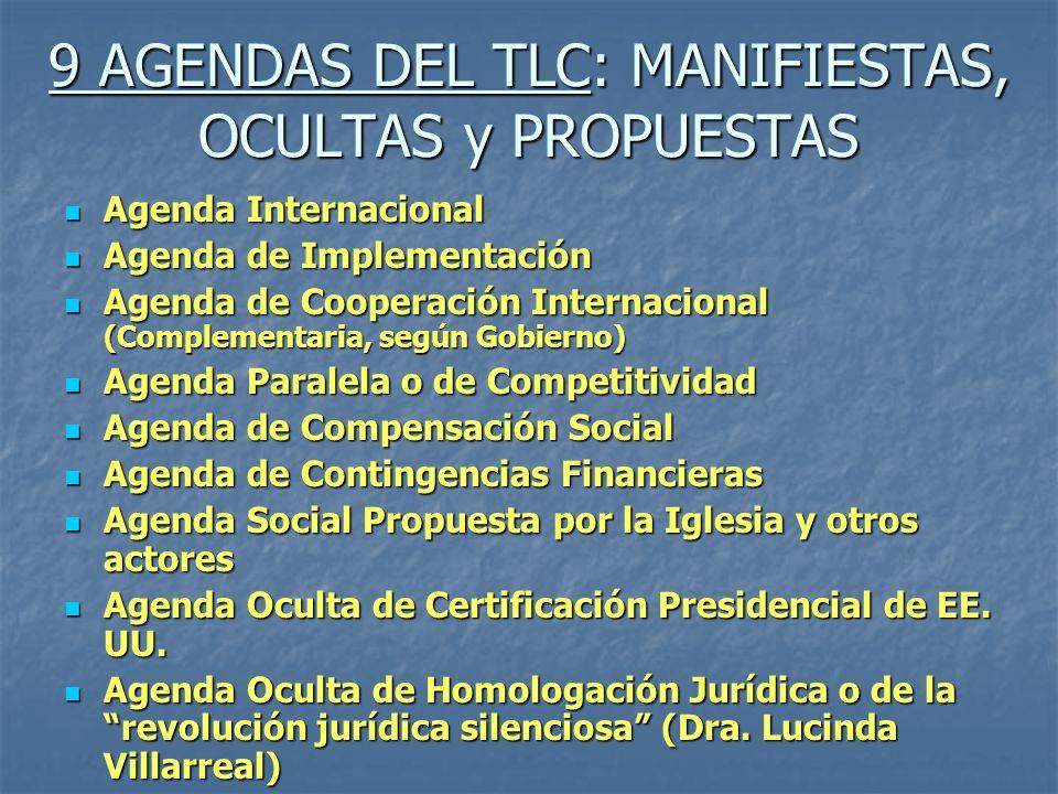 9 AGENDAS DEL TLC: MANIFIESTAS, OCULTAS y PROPUESTAS Agenda Internacional Agenda Internacional Agenda de Implementación Agenda de Implementación Agend