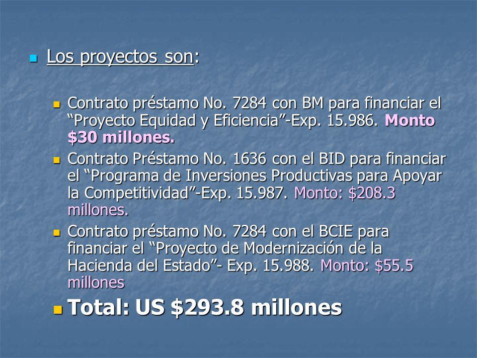 Los proyectos son: Los proyectos son: Contrato préstamo No. 7284 con BM para financiar el Proyecto Equidad y Eficiencia-Exp. 15.986. Monto $30 millone
