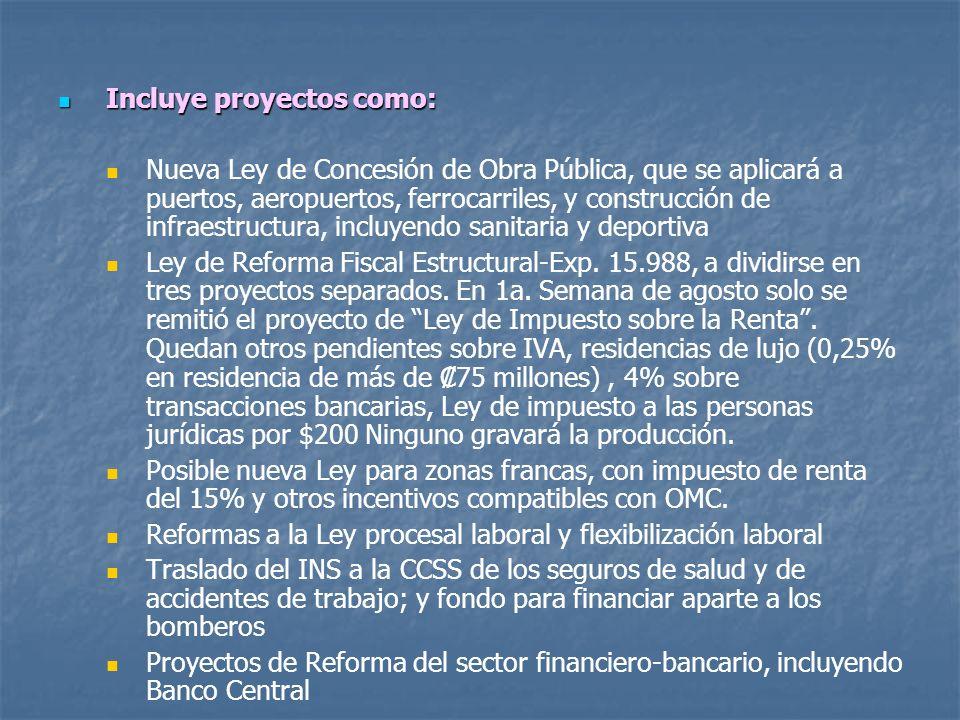 Incluye proyectos como: Incluye proyectos como: Nueva Ley de Concesión de Obra Pública, que se aplicará a puertos, aeropuertos, ferrocarriles, y construcción de infraestructura, incluyendo sanitaria y deportiva Ley de Reforma Fiscal Estructural-Exp.