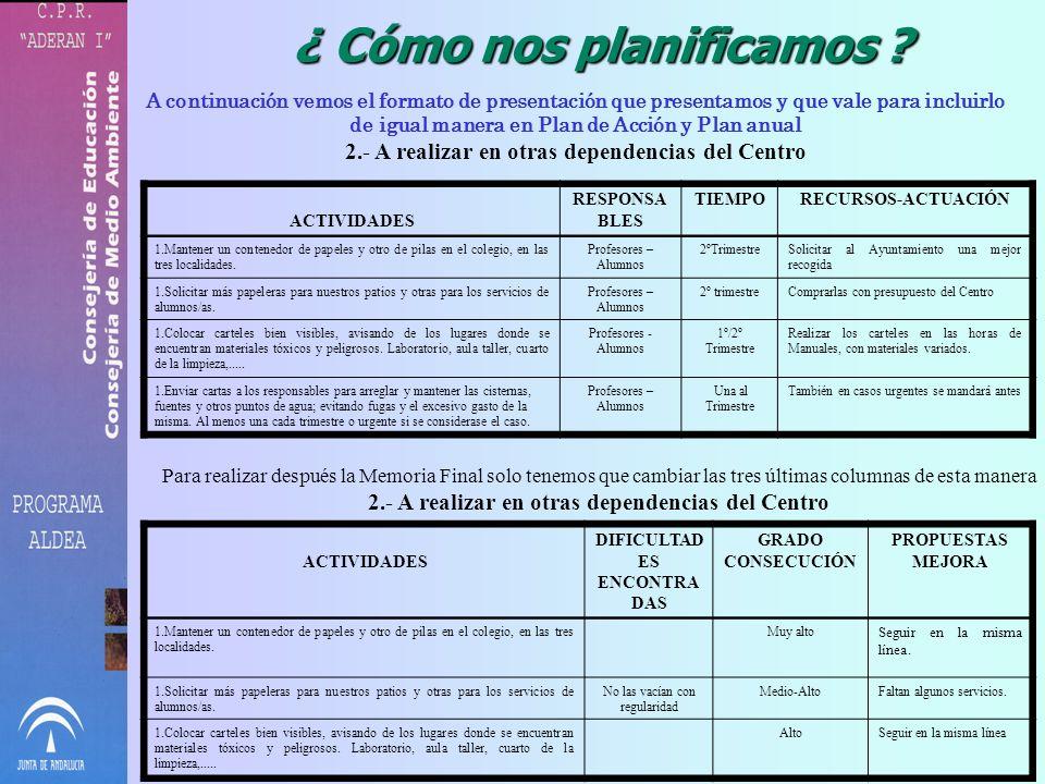 ¿ Cómo nos planificamos ? PLAN ANUAL 1. ANALISIS DEL ENTORNO SOCIAL. 2. ORGANIZACION DEL CENTRO PARA EL CURSO 20003/2004. 3. INFRAESTRUCTURA Y RECURSO
