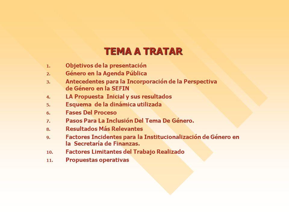 1. 1. Objetivos de la presentación 2. 2. Género en la Agenda Pública 3.