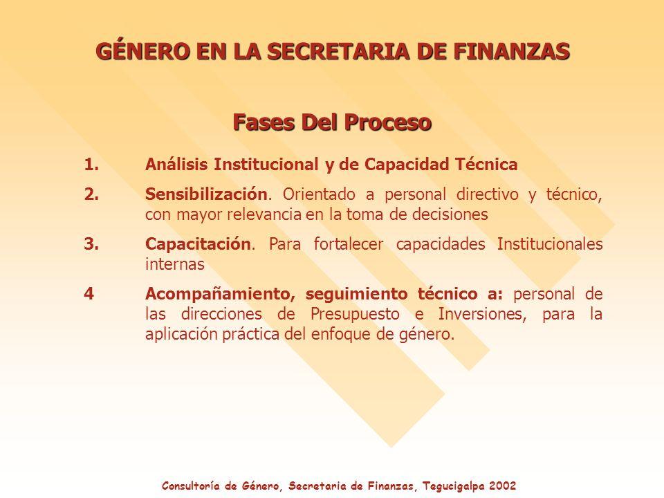GÉNERO EN LA SECRETARIA DE FINANZAS Fases Del Proceso 1.
