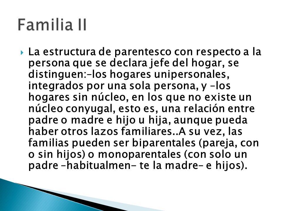 La estructura de parentesco con respecto a la persona que se declara jefe del hogar, se distinguen:–los hogares unipersonales, integrados por una sola