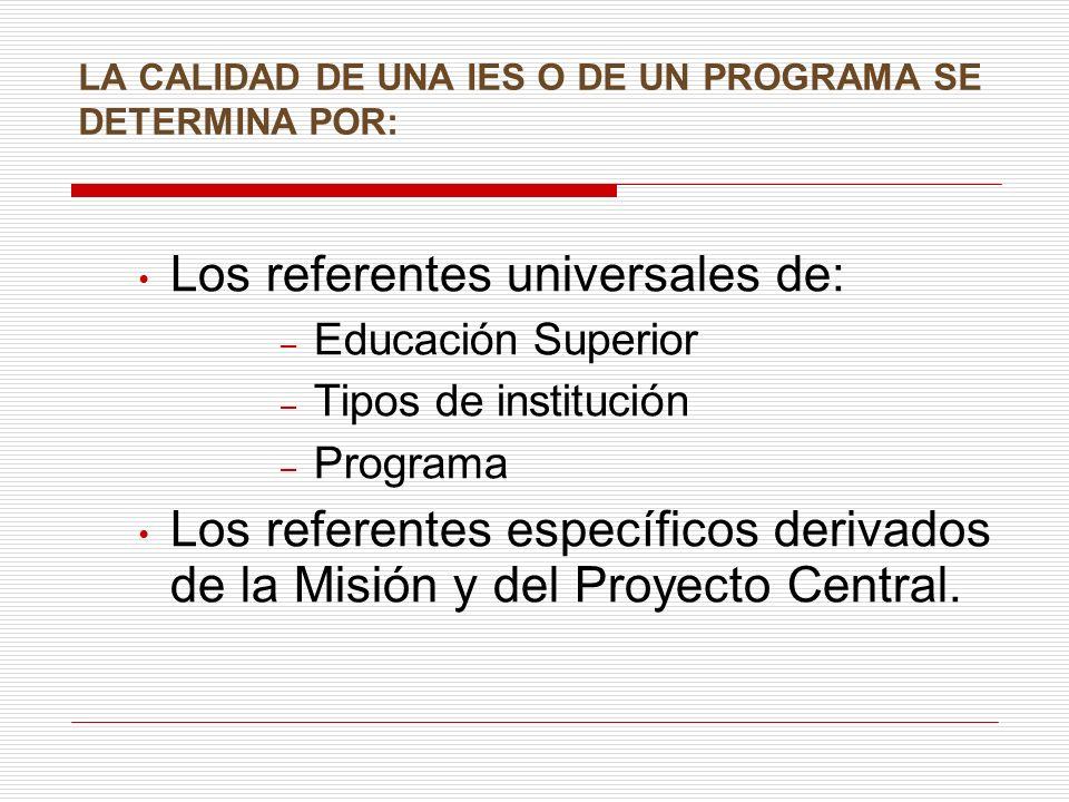 LA CALIDAD DE UNA IES O DE UN PROGRAMA SE DETERMINA POR: Los referentes universales de: – Educación Superior – Tipos de institución – Programa Los ref