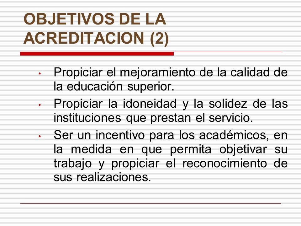 OBJETIVOS DE LA ACREDITACION (2) Propiciar el mejoramiento de la calidad de la educación superior. Propiciar la idoneidad y la solidez de las instituc