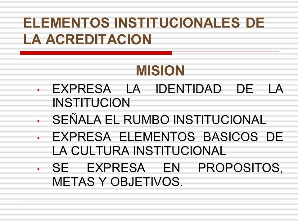 ELEMENTOS INSTITUCIONALES DE LA ACREDITACION MISION EXPRESA LA IDENTIDAD DE LA INSTITUCION SEÑALA EL RUMBO INSTITUCIONAL EXPRESA ELEMENTOS BASICOS DE LA CULTURA INSTITUCIONAL SE EXPRESA EN PROPOSITOS, METAS Y OBJETIVOS.