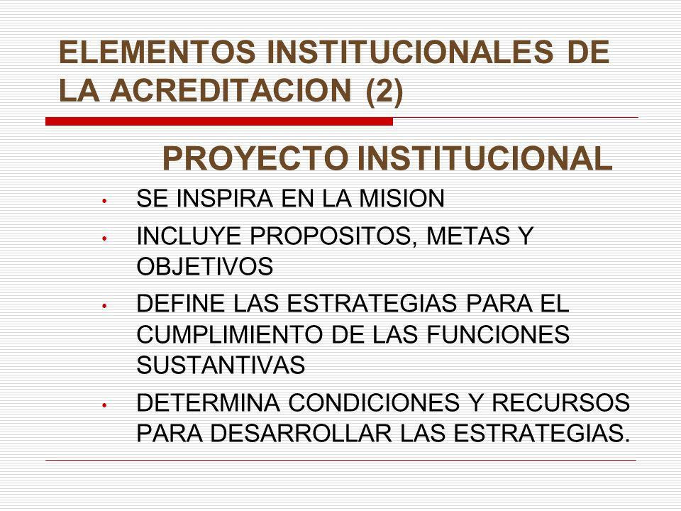 ELEMENTOS INSTITUCIONALES DE LA ACREDITACION (2) PROYECTO INSTITUCIONAL SE INSPIRA EN LA MISION INCLUYE PROPOSITOS, METAS Y OBJETIVOS DEFINE LAS ESTRATEGIAS PARA EL CUMPLIMIENTO DE LAS FUNCIONES SUSTANTIVAS DETERMINA CONDICIONES Y RECURSOS PARA DESARROLLAR LAS ESTRATEGIAS.