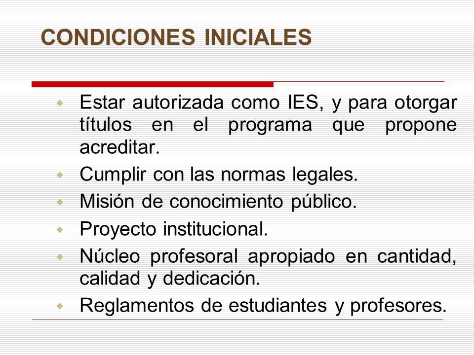 CONDICIONES INICIALES Estar autorizada como IES, y para otorgar títulos en el programa que propone acreditar. Cumplir con las normas legales. Misión d