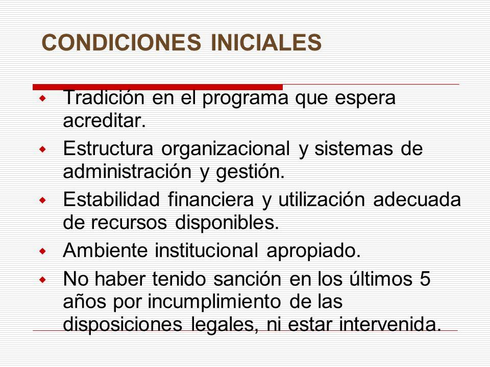 CONDICIONES INICIALES Tradición en el programa que espera acreditar. Estructura organizacional y sistemas de administración y gestión. Estabilidad fin