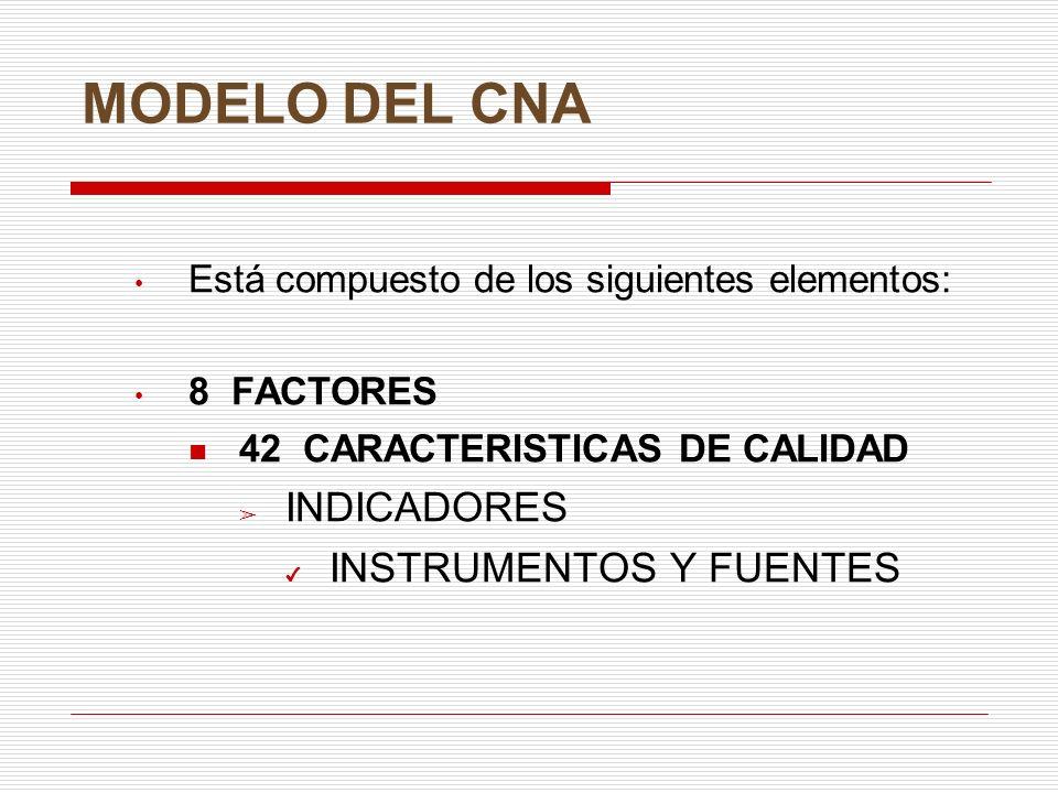 MODELO DEL CNA Está compuesto de los siguientes elementos: 8 FACTORES 42 CARACTERISTICAS DE CALIDAD INDICADORES INSTRUMENTOS Y FUENTES