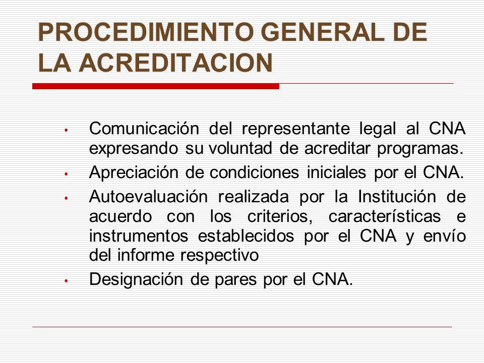PROCEDIMIENTO GENERAL DE LA ACREDITACION Comunicación del representante legal al CNA expresando su voluntad de acreditar programas. Apreciación de con