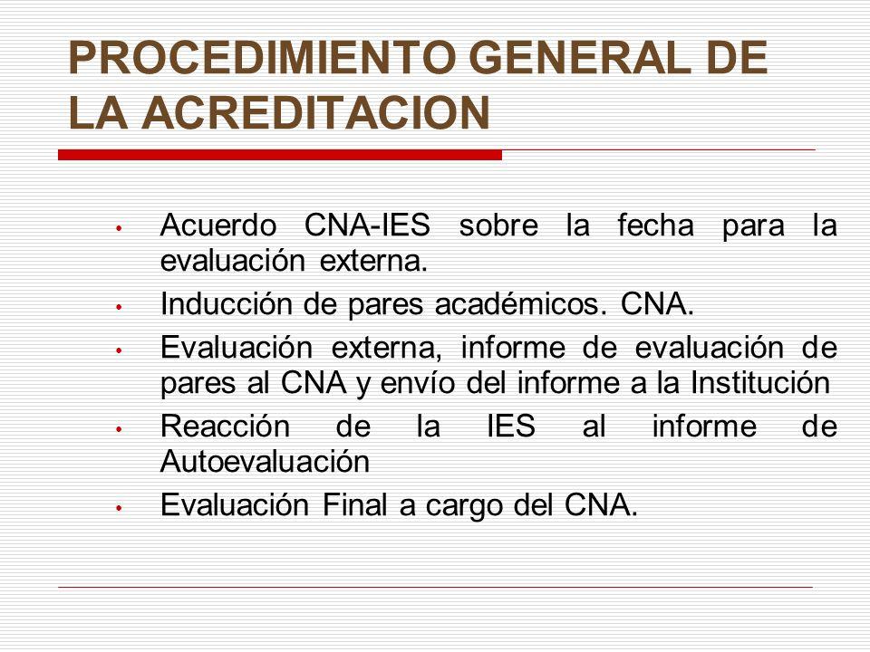 PROCEDIMIENTO GENERAL DE LA ACREDITACION Acuerdo CNA-IES sobre la fecha para la evaluación externa. Inducción de pares académicos. CNA. Evaluación ext