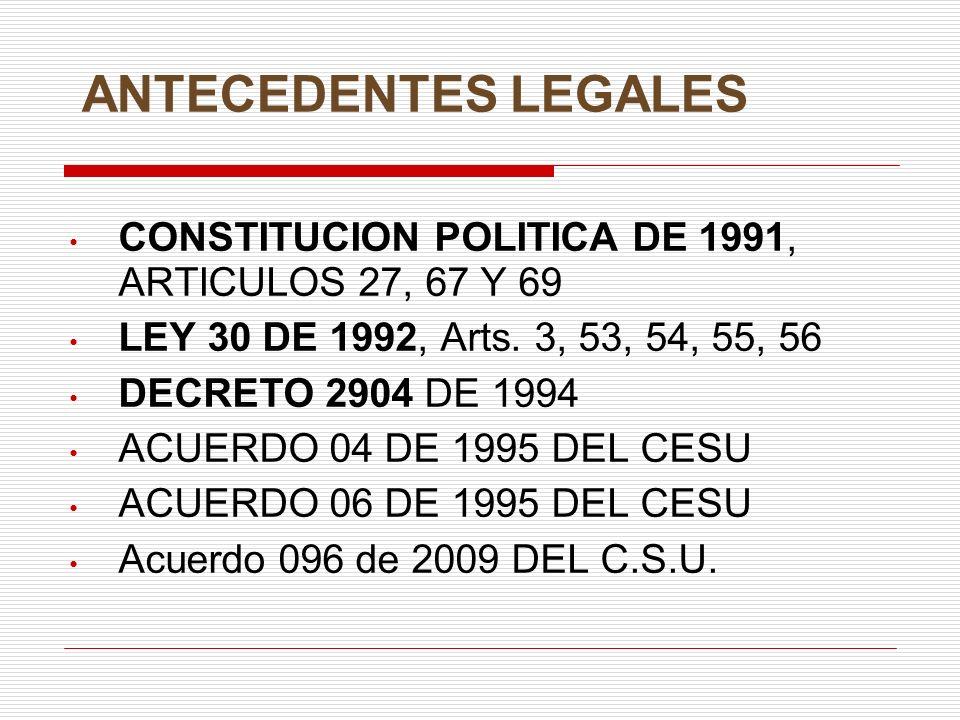 ANTECEDENTES LEGALES CONSTITUCION POLITICA DE 1991, ARTICULOS 27, 67 Y 69 LEY 30 DE 1992, Arts. 3, 53, 54, 55, 56 DECRETO 2904 DE 1994 ACUERDO 04 DE 1