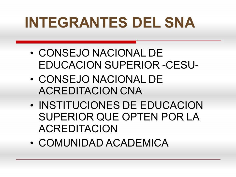 OBJETIVO DEL SNA Su objetivo es garantizar a la sociedad que las instituciones de educación superior que hacen parte del Sistema cumplen los más altos requisitos de Calidad y que realizan sus propósitos y objetivos.