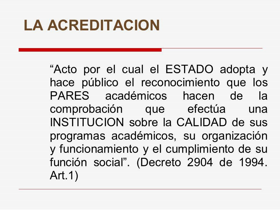 LA ACREDITACION Acto por el cual el ESTADO adopta y hace público el reconocimiento que los PARES académicos hacen de la comprobación que efectúa una INSTITUCION sobre la CALIDAD de sus programas académicos, su organización y funcionamiento y el cumplimiento de su función social.
